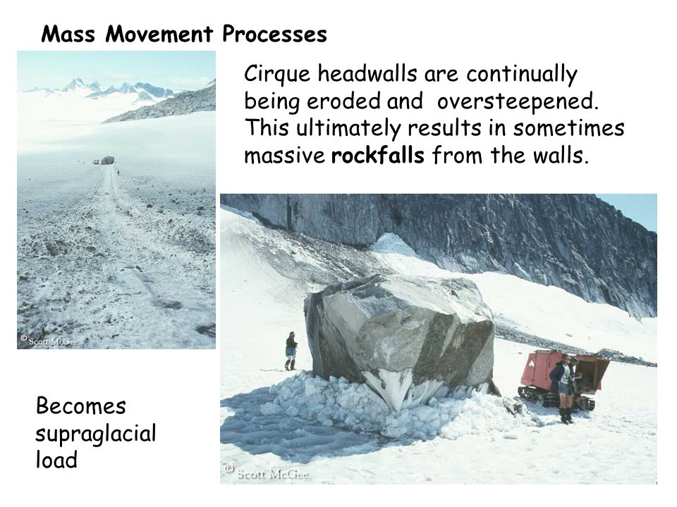 Mass Movement Processes