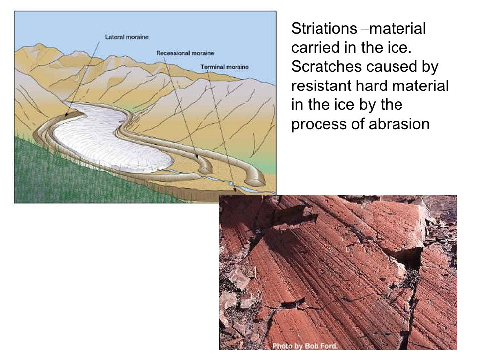 Striations –material carried in the ice