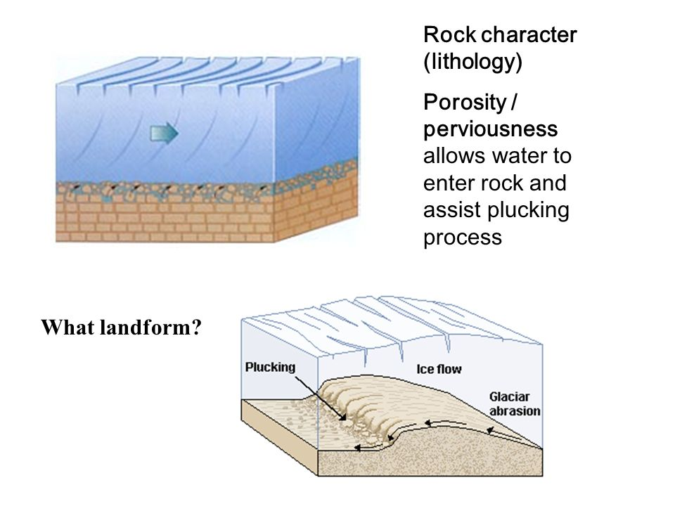 Rock character (lithology)