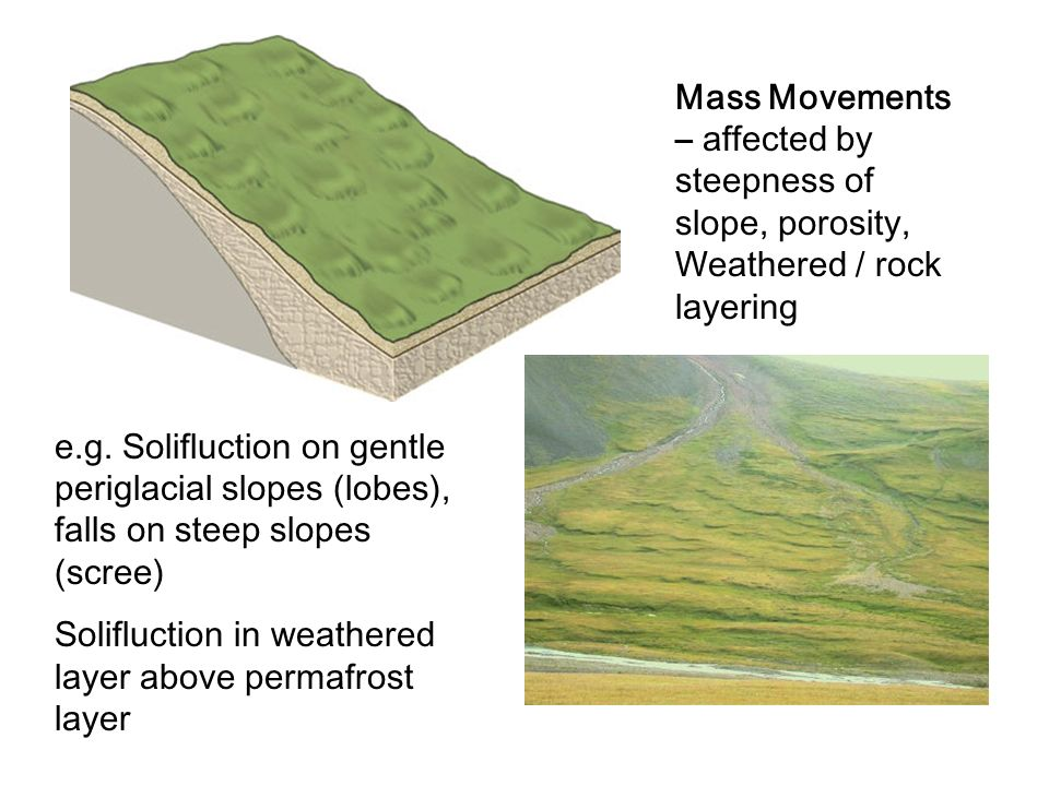Mass Movements – affected by steepness of slope, porosity, Weathered / rock layering