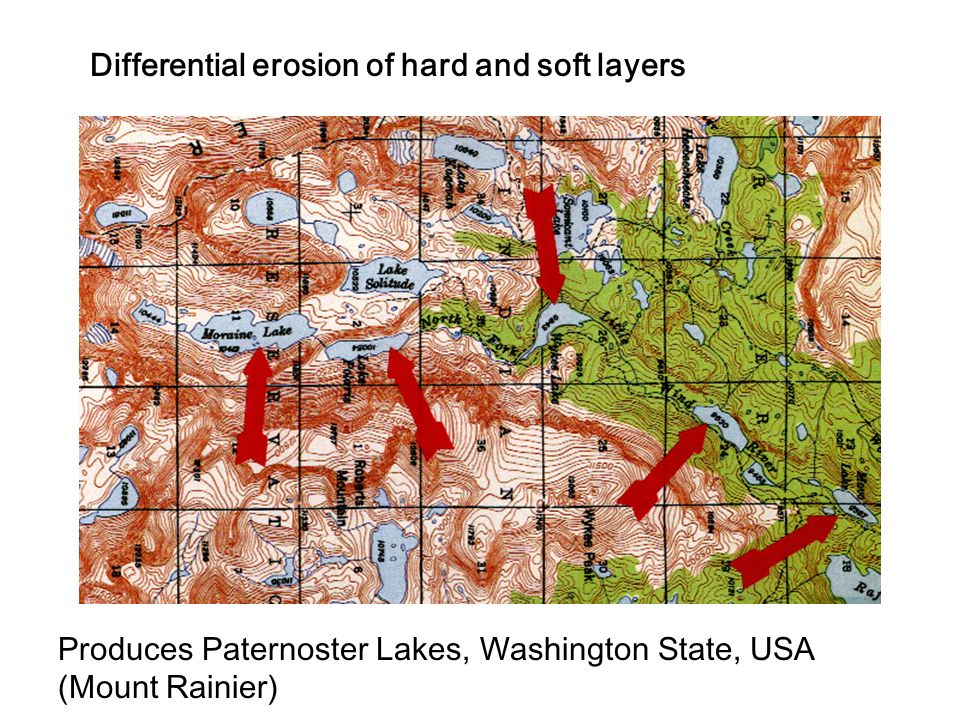 Differential erosion of hard and soft layers