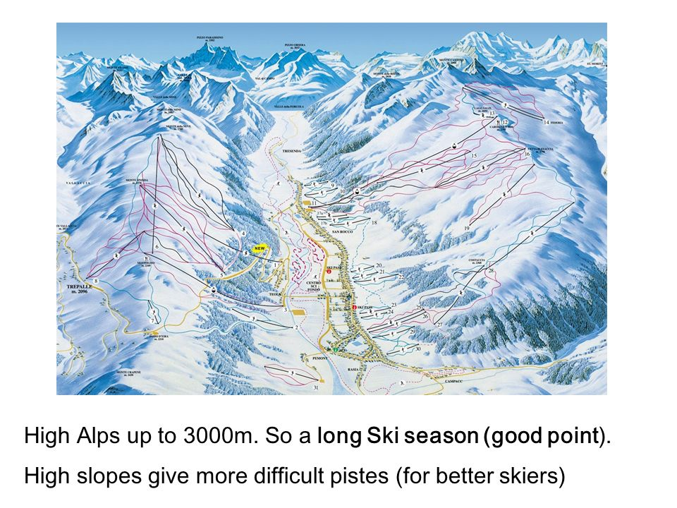 High Alps up to 3000m. So a long Ski season (good point).