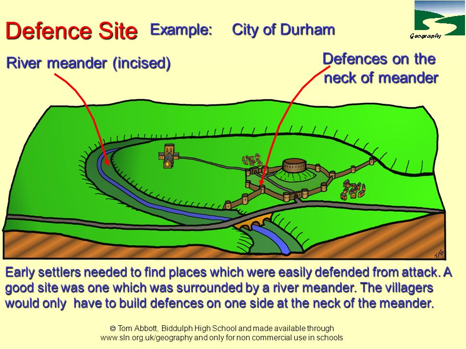 Defence Site Example: City of Durham Defences on the