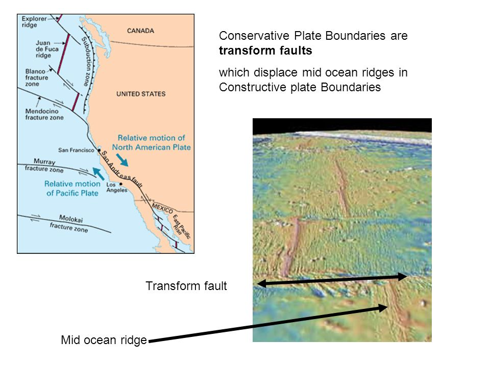 Conservative Plate Boundaries are transform faults