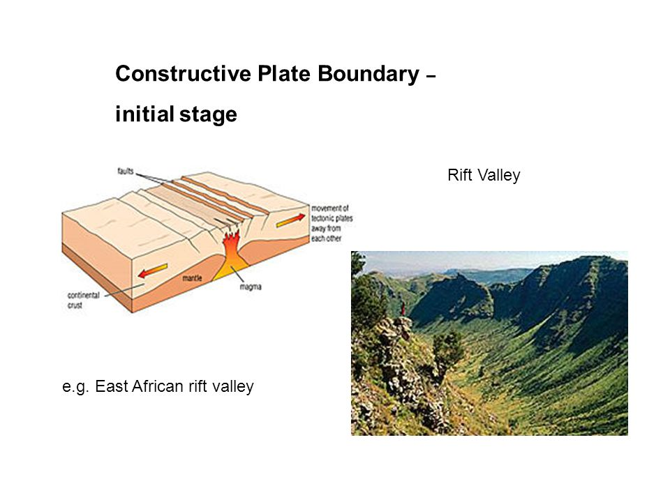 Constructive Plate Boundary – initial stage