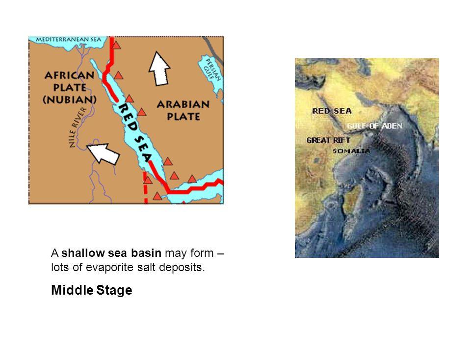 A shallow sea basin may form – lots of evaporite salt deposits.