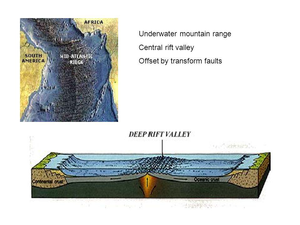 Underwater mountain range
