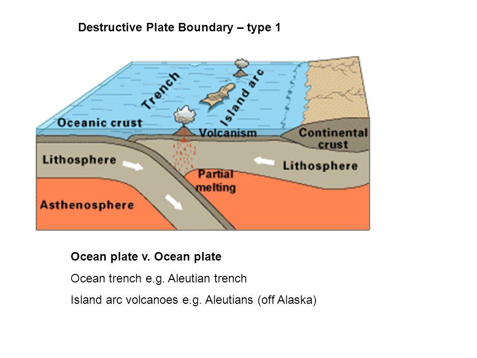 Destructive Plate Boundary – type 1