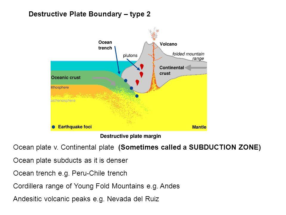 Destructive Plate Boundary – type 2