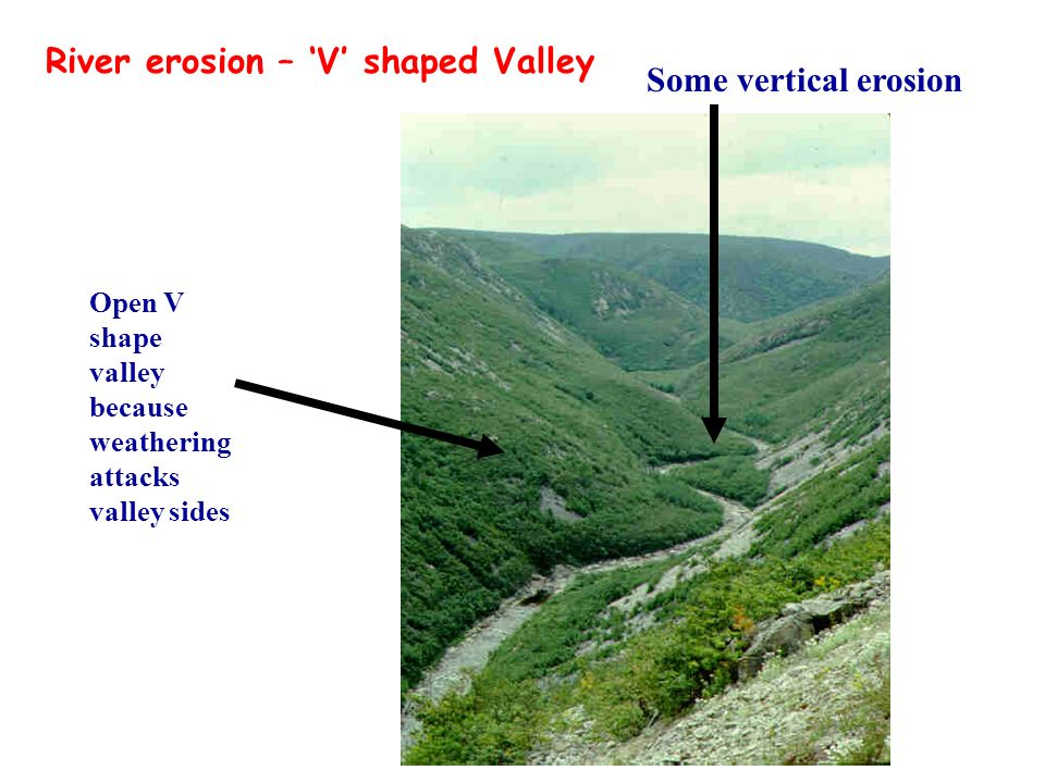 River erosion – 'V' shaped Valley Some vertical erosion
