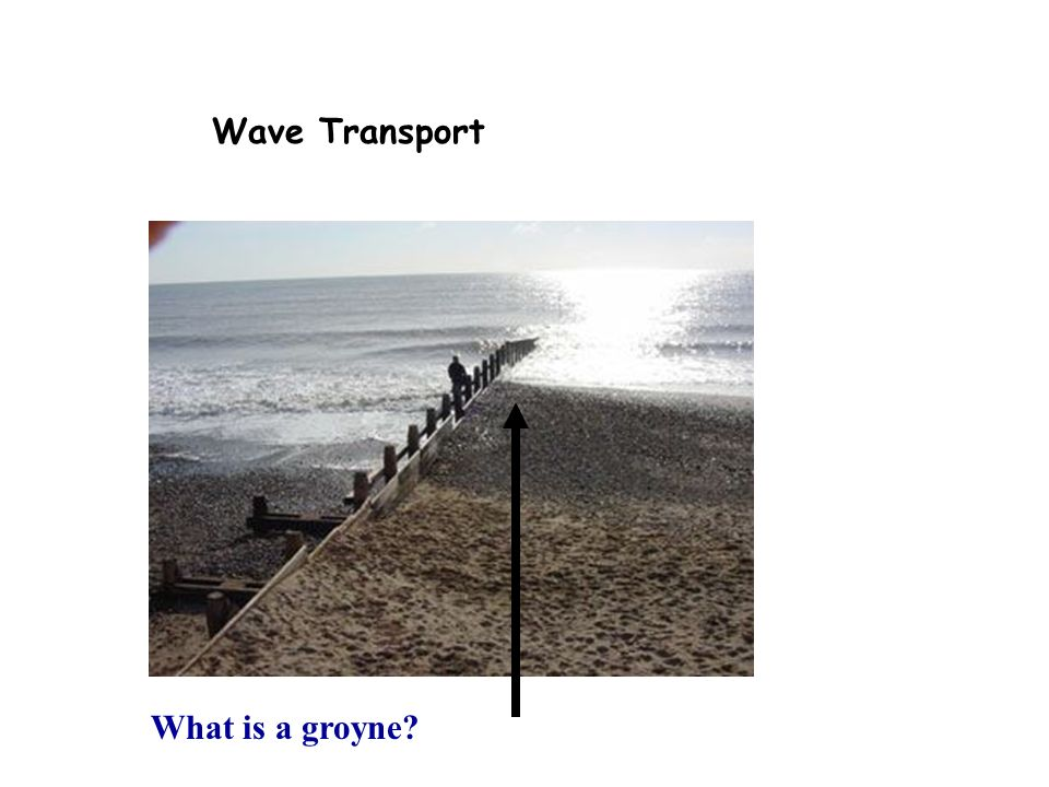 Wave Transport What is a groyne