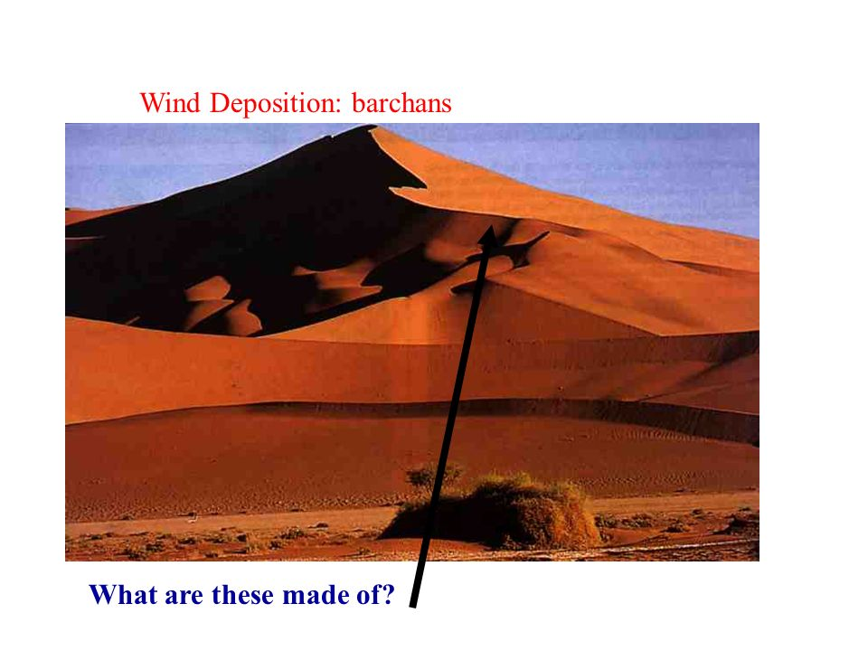 Wind Deposition: barchans