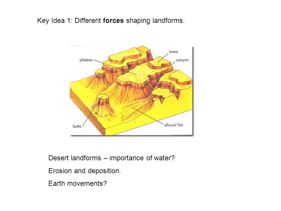 Key Idea 1: Different forces shaping landforms.