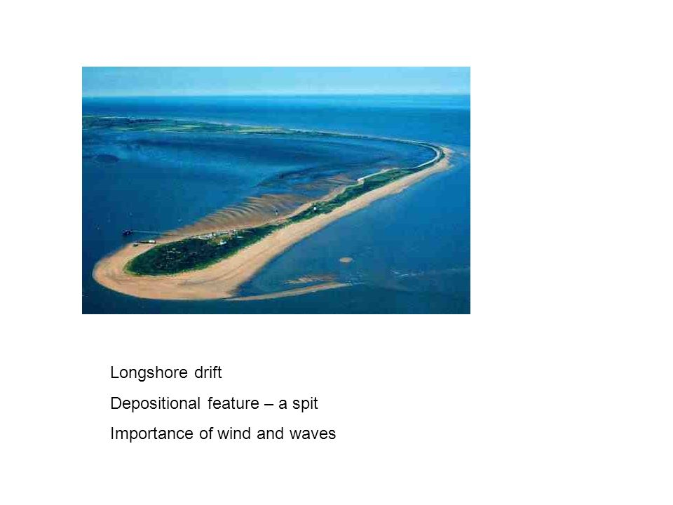 Longshore drift Depositional feature – a spit Importance of wind and waves