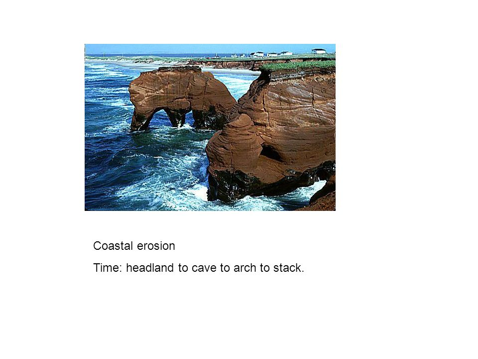 Coastal erosion Time: headland to cave to arch to stack.