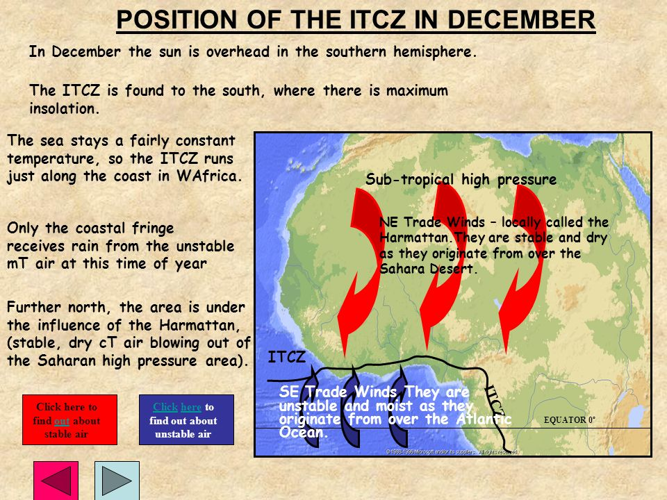 POSITION OF THE ITCZ IN DECEMBER Sub-tropical high pressure