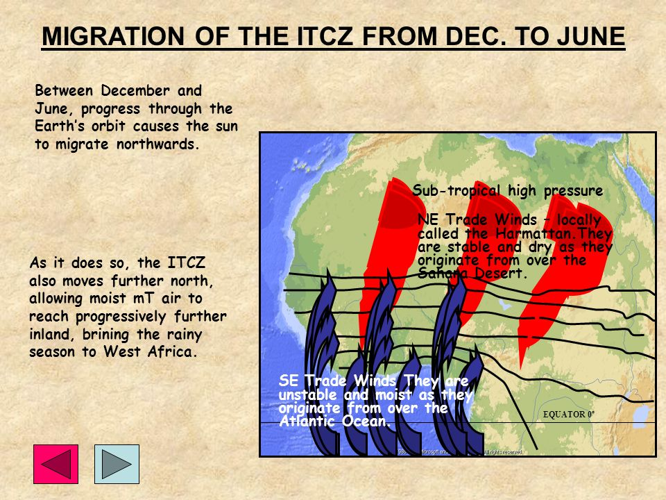 MIGRATION OF THE ITCZ FROM DEC. TO JUNE Sub-tropical high pressure
