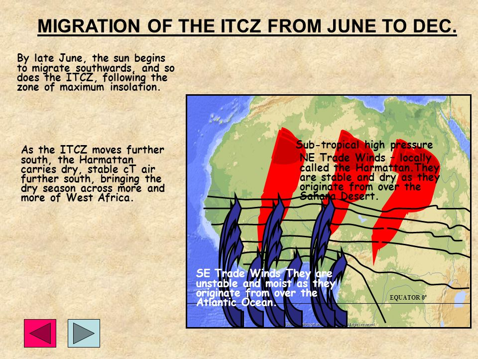 MIGRATION OF THE ITCZ FROM JUNE TO DEC. Sub-tropical high pressure