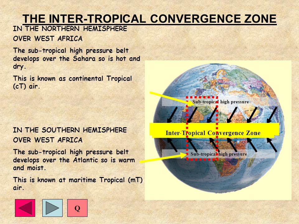 THE INTER-TROPICAL CONVERGENCE ZONE