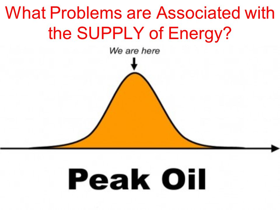 What Problems are Associated with the SUPPLY of Energy