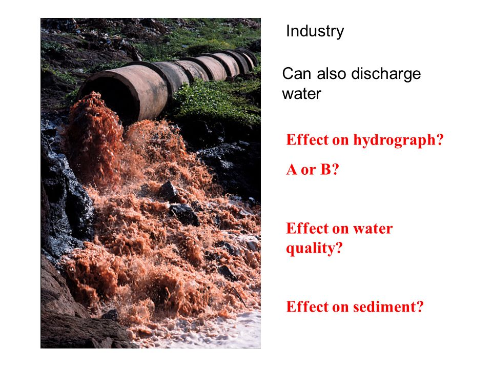 Industry Can also discharge water. Effect on hydrograph.