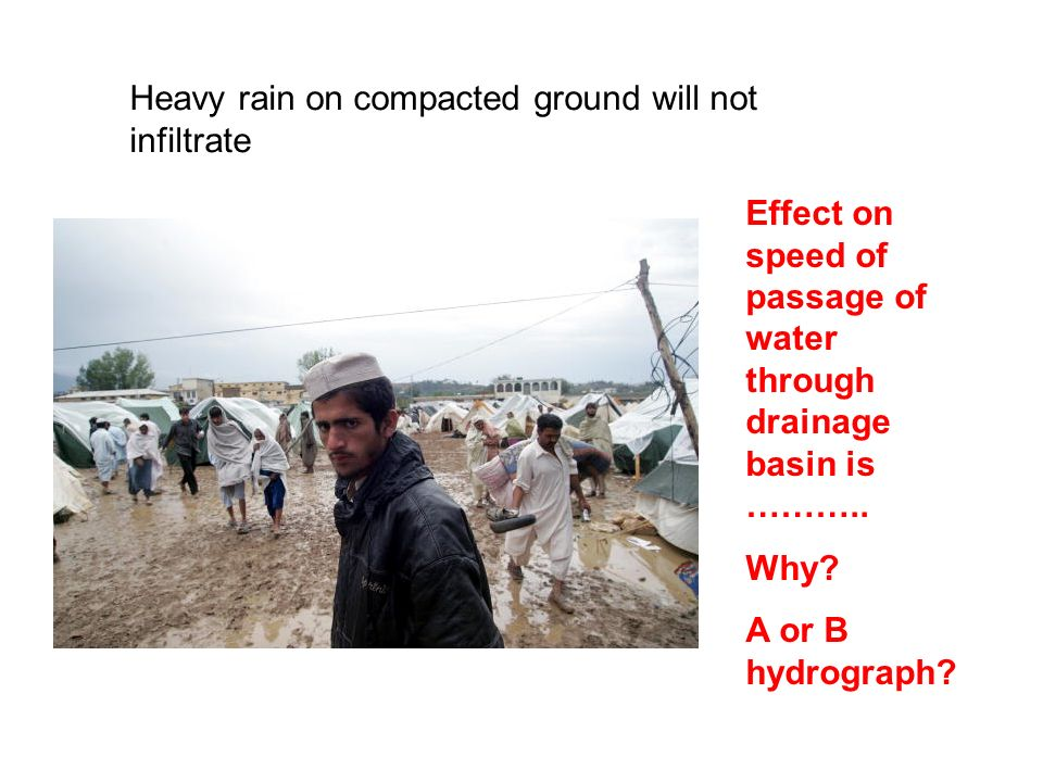 Heavy rain on compacted ground will not infiltrate