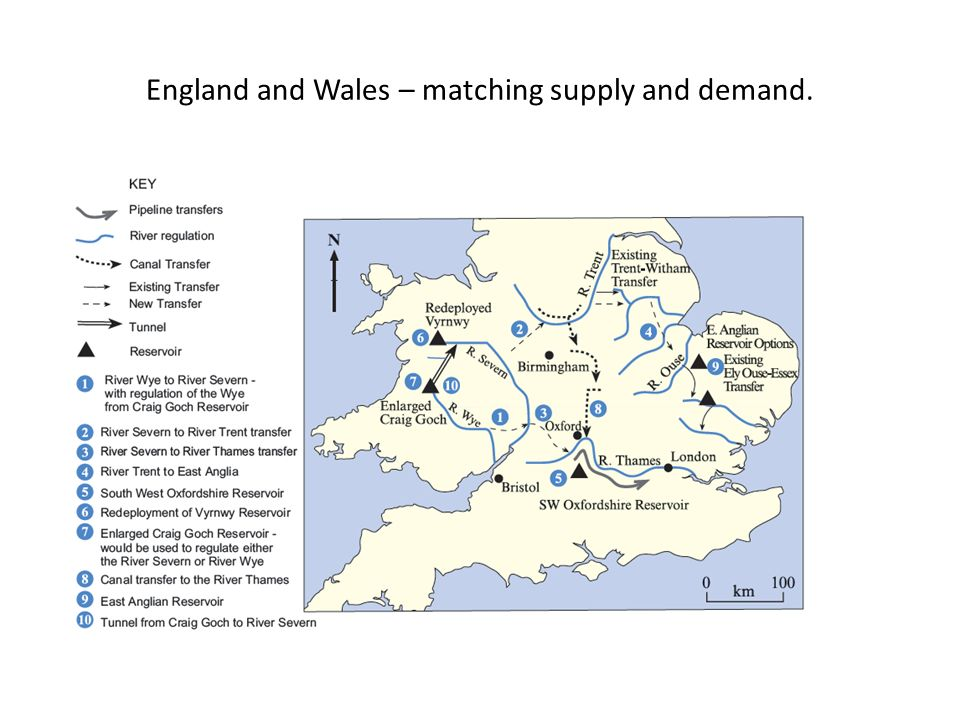 England and Wales – matching supply and demand.