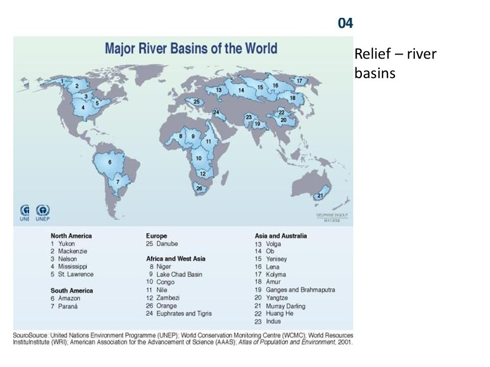 Relief – river basins