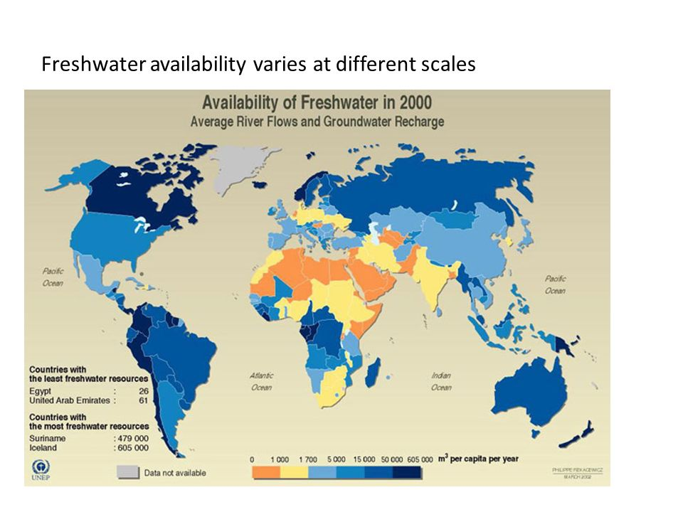 Freshwater availability varies at different scales