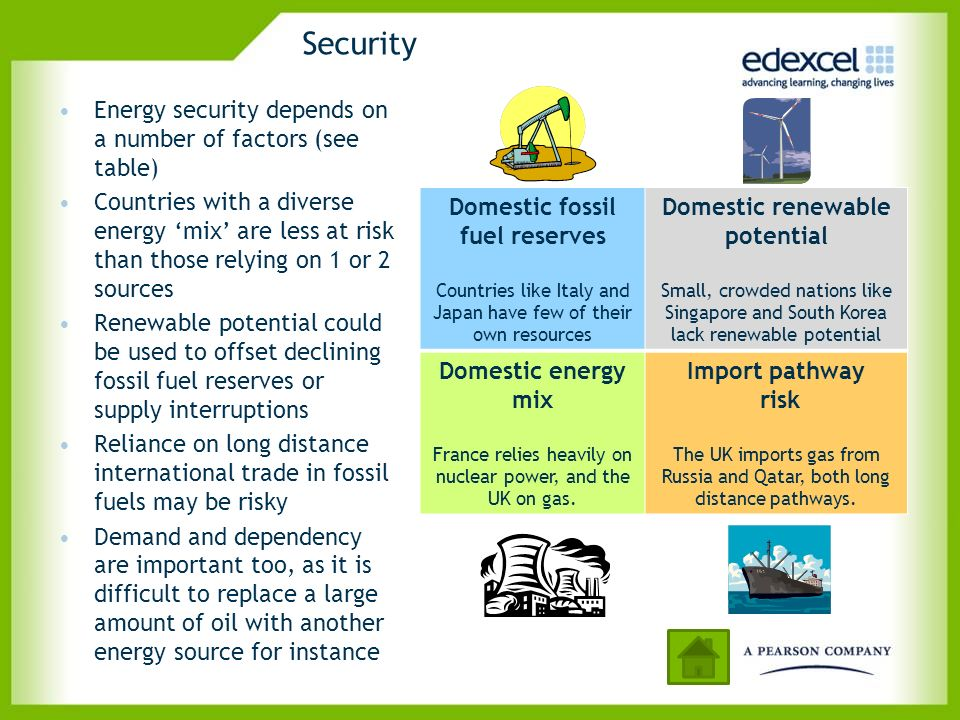 Domestic fossil fuel reserves Domestic renewable potential