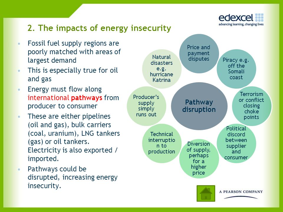 2. The impacts of energy insecurity