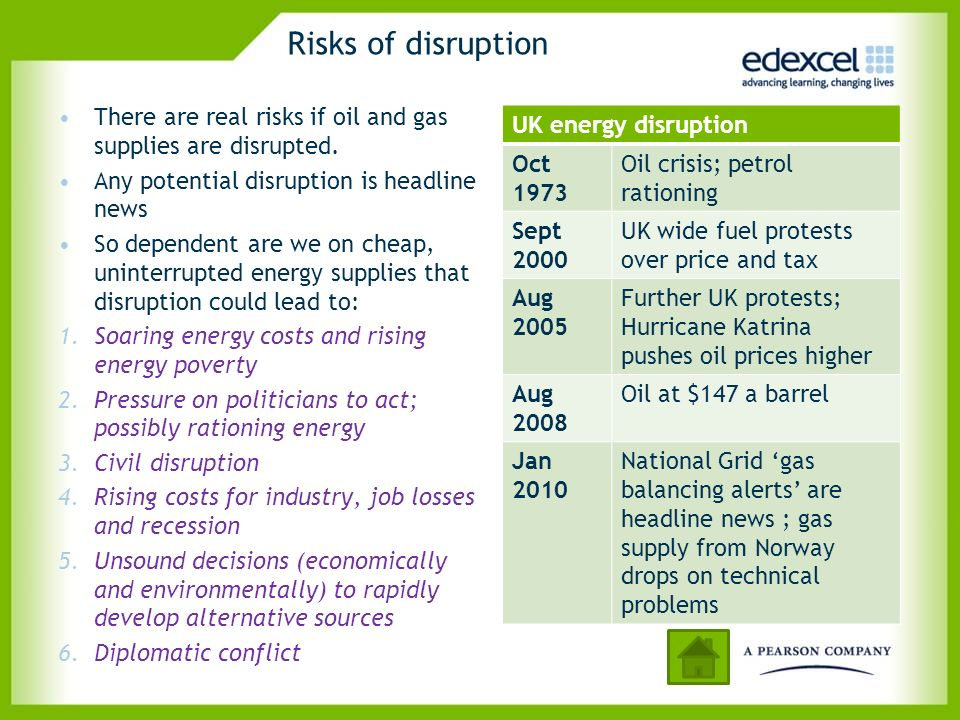 Risks of disruption There are real risks if oil and gas supplies are disrupted. Any potential disruption is headline news.