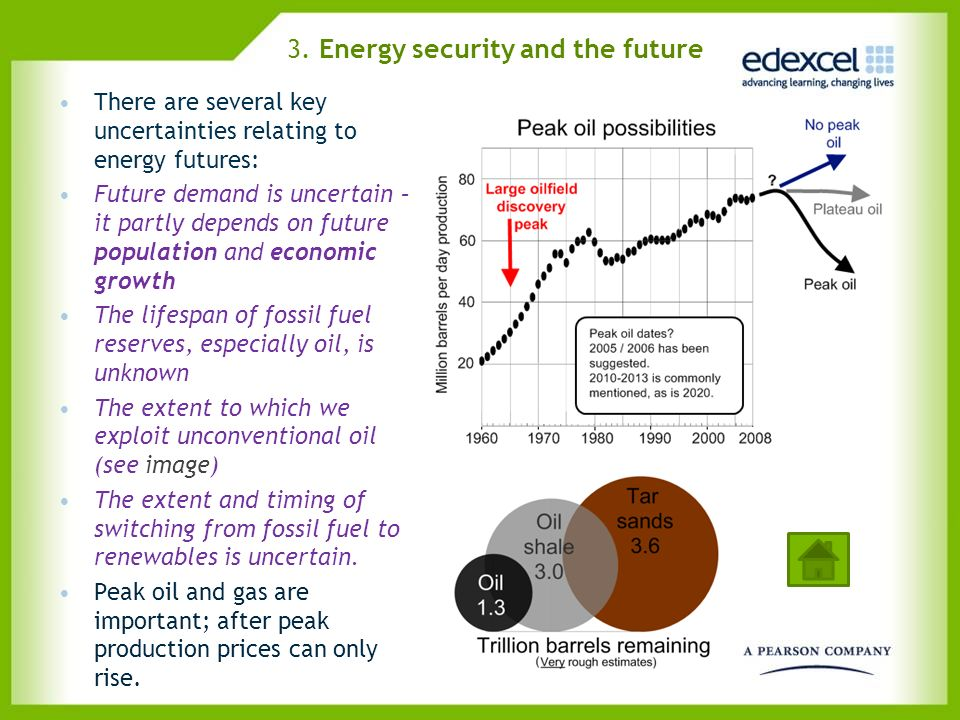 3. Energy security and the future