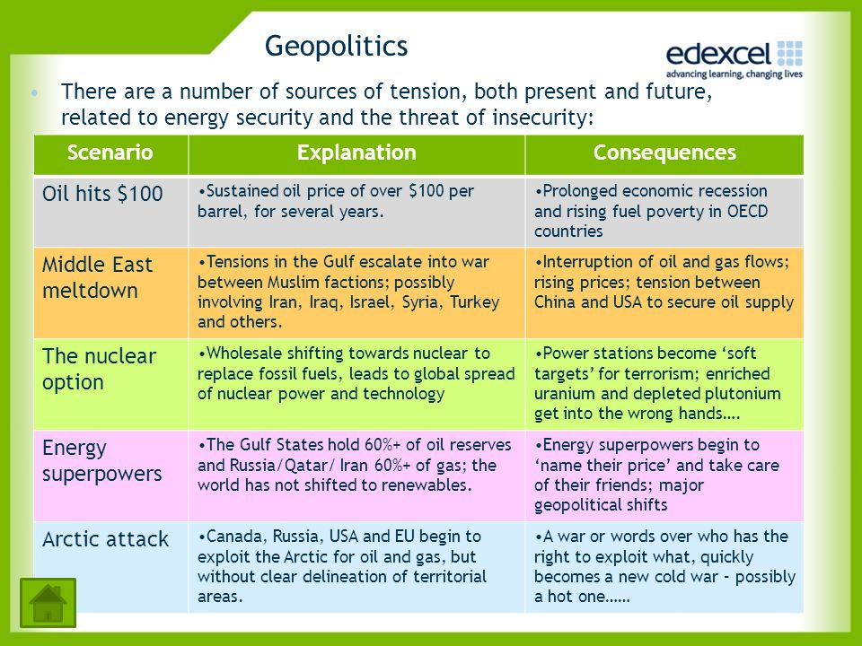 Geopolitics There are a number of sources of tension, both present and future, related to energy security and the threat of insecurity: