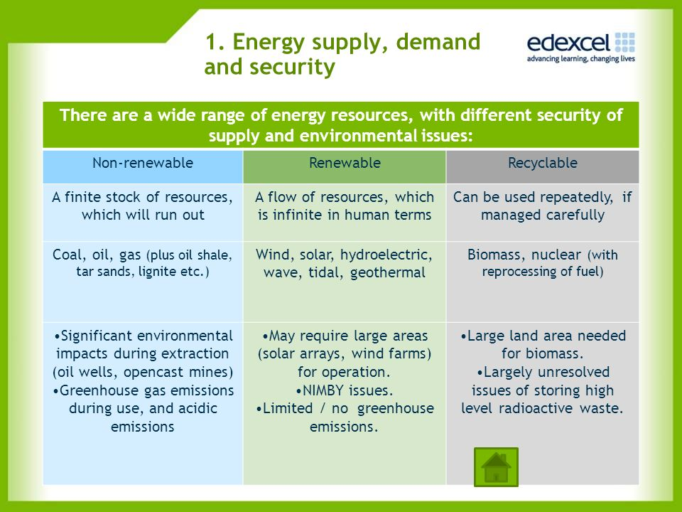 1. Energy supply, demand and security