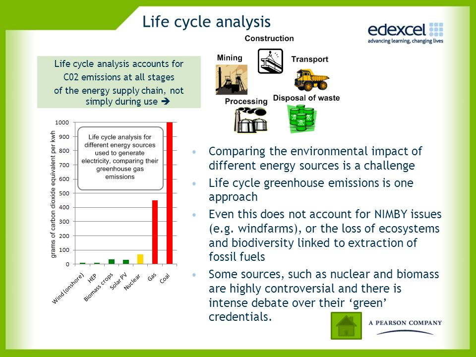 Life cycle analysis Life cycle analysis accounts for C02 emissions at all stages of the energy supply chain, not simply during use 