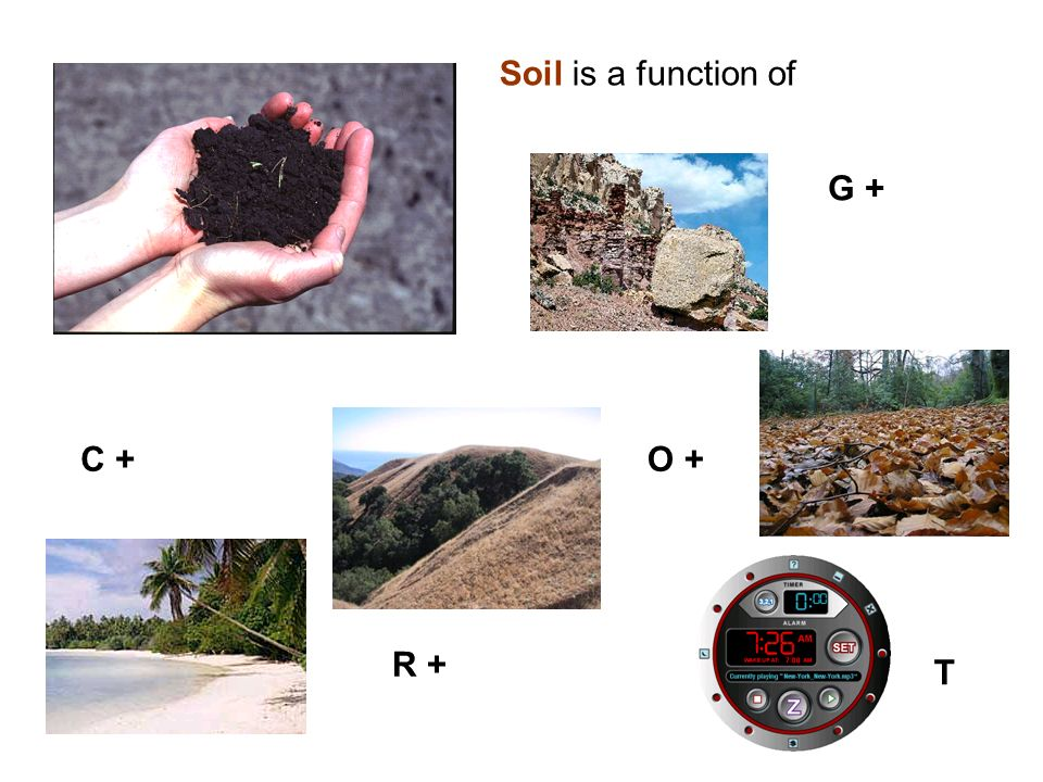 Soil is a function of G + C + O + R + T