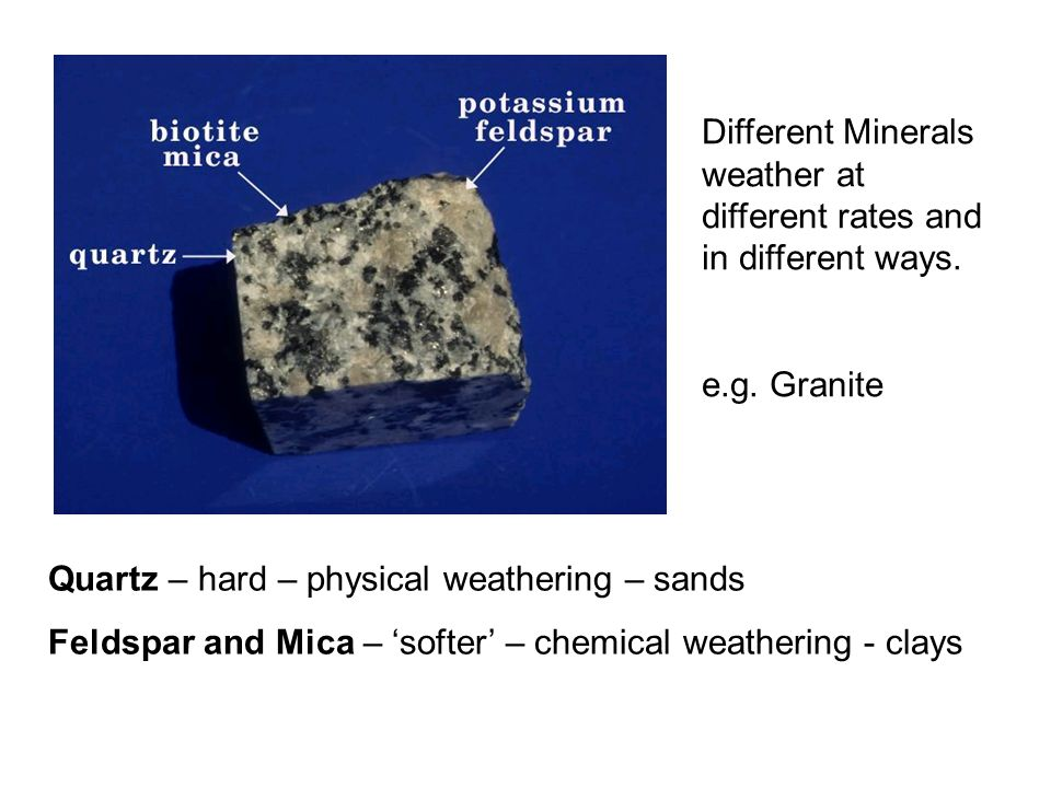Different Minerals weather at different rates and in different ways.