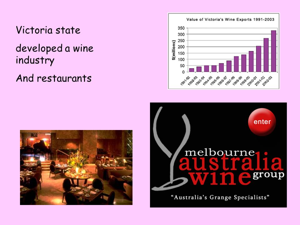 Victoria state developed a wine industry And restaurants