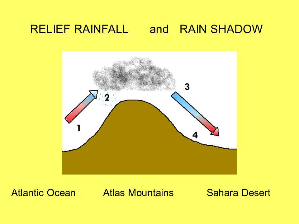 RELIEF RAINFALL and RAIN SHADOW