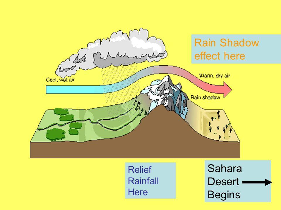 Rain Shadow effect here