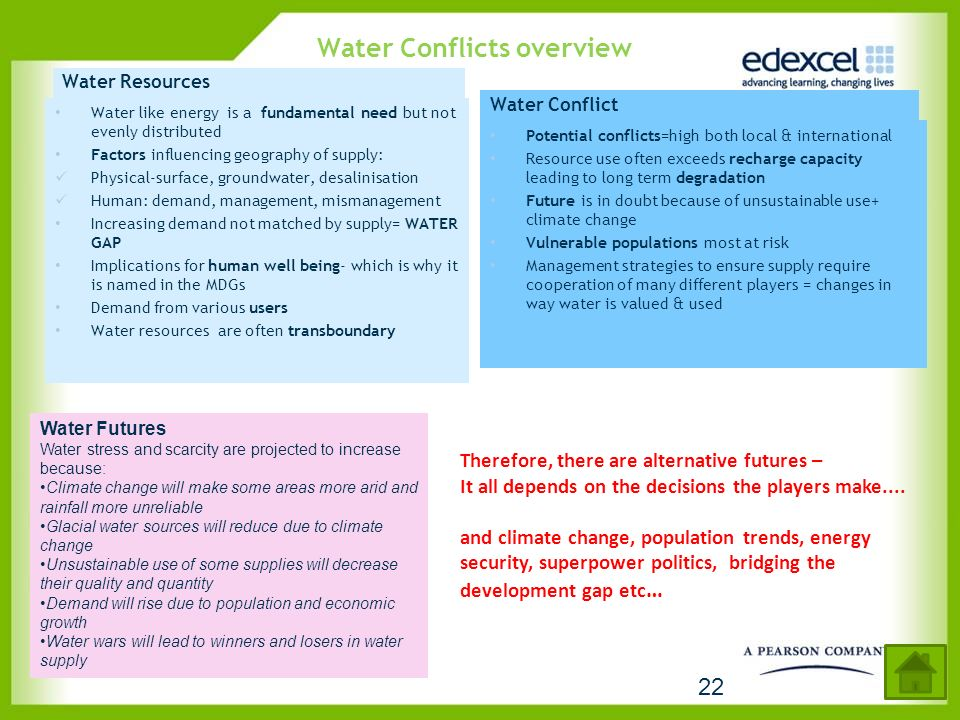 Water Conflicts overview