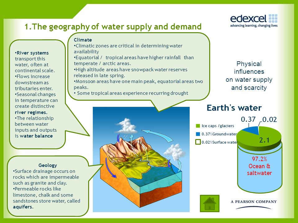 1.The geography of water supply and demand