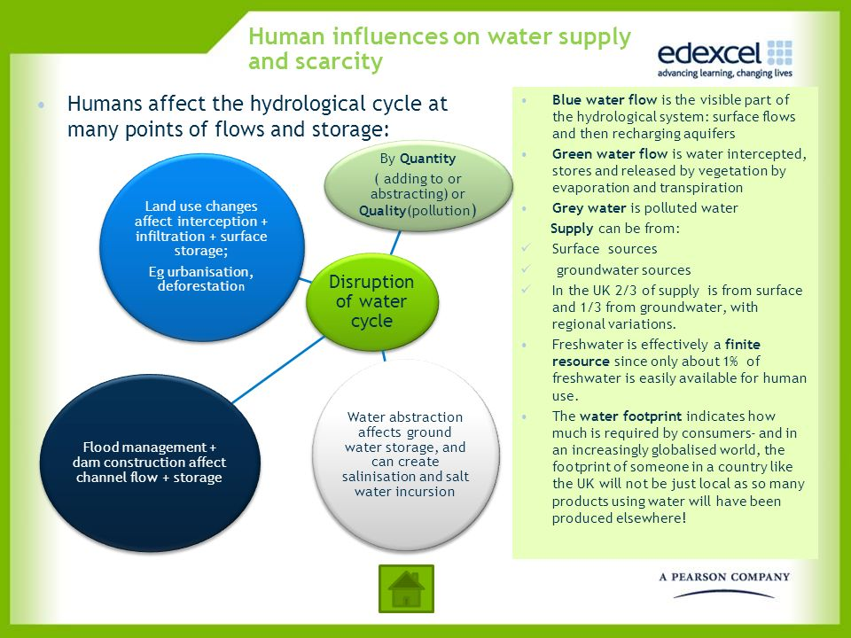 Human influences on water supply and scarcity