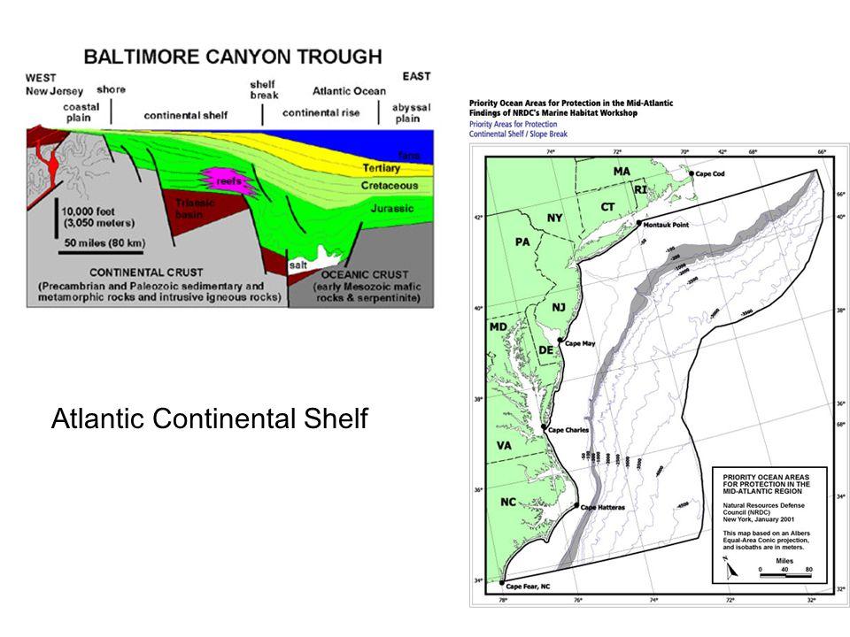 Atlantic Continental Shelf
