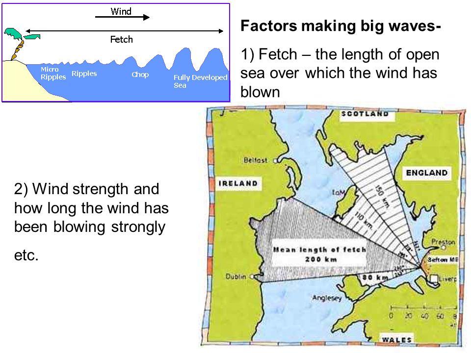 Factors making big waves-