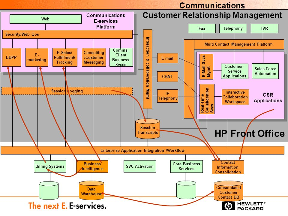 Customer Relationship Management  Ppt Video Online Download. Personal Injury Attorney Tucson. Jean Pierre Cooking School Bond Ratings Chart. American Travel Insurance Companies. Best Debit Card Rewards Brian West State Farm. Palomar College Welding Check My Credit Score. Alcohol Treatment Centers Northern California. Colleges In Hampton Roads Va. Free Online Fax No Credit Card
