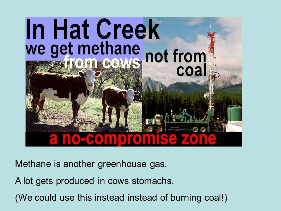 Methane is another greenhouse gas.