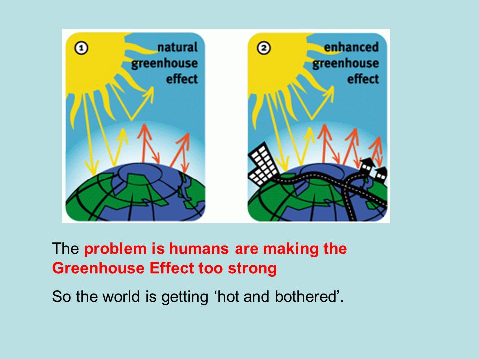The problem is humans are making the Greenhouse Effect too strong