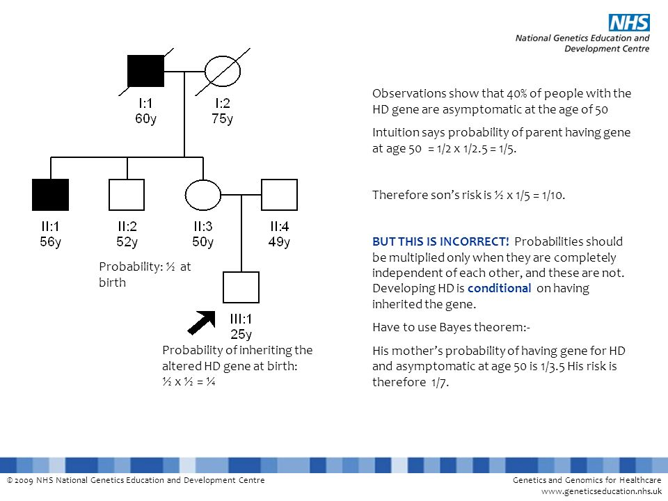Observations show that 40% of people with the HD gene are asymptomatic at the age of 50